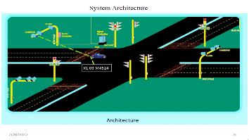 DIMTS - Intelligent Transport Systems (ITS)